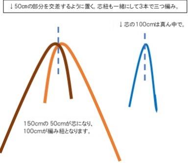 Hiarami2